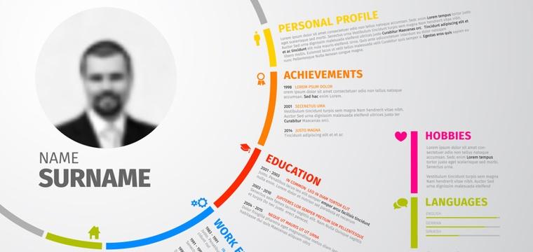 Lebenslauf Inhalt Als Schlüssel Zum Erfolg Mystipendium